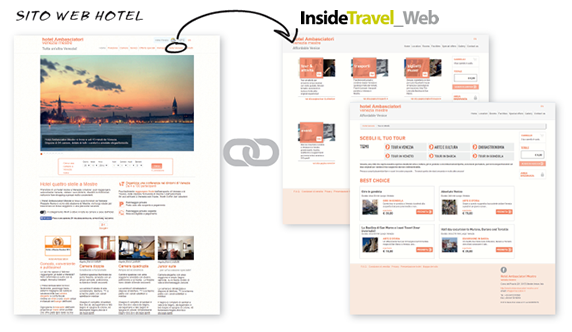 InsideTravel_Web Preview